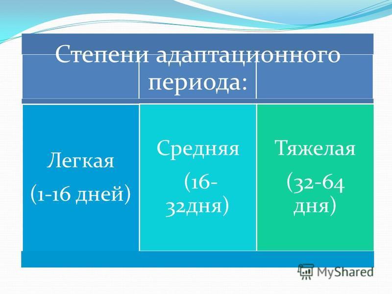Степени адаптационного периода: Легкая (1-16 дней) Средняя (16- 32 дня) Тяжелая (32-64 дня)