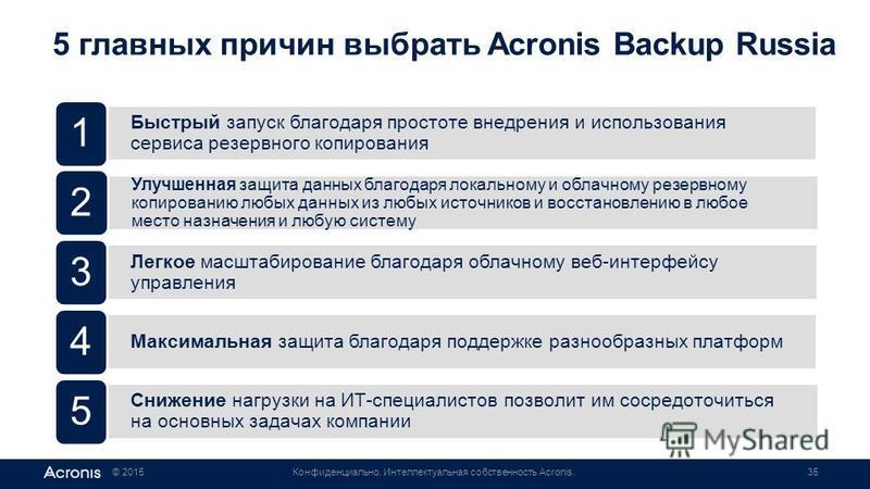 © 2015Конфиденциально. Интеллектуальная собственность Acronis.35 5 главных причин выбрать Acronis Backup Russia Быстрый запуск благодаря простоте внедрения и использования сервиса резервного копирования 1 Улучшенная защита данных благодаря локальному