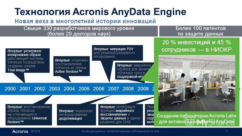 © 2015Конфиденциально. Интеллектуальная собственность Acronis.7 Впервые: аварийное восстановление образов для физических, виртуальных и облачных сред в одном решении с поддержкой нескольких гипервизоров Впервые: восстановление образа Windows на отлич