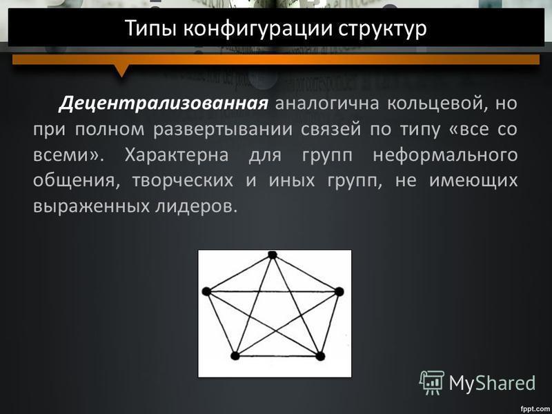 Типы конфигурации структур Децентрализованная аналогична кольцевой, но при полном развертывании связей по типу «все со всеми». Характерна для групп неформального общения, творческих и иных групп, не имеющих выраженных лидеров.