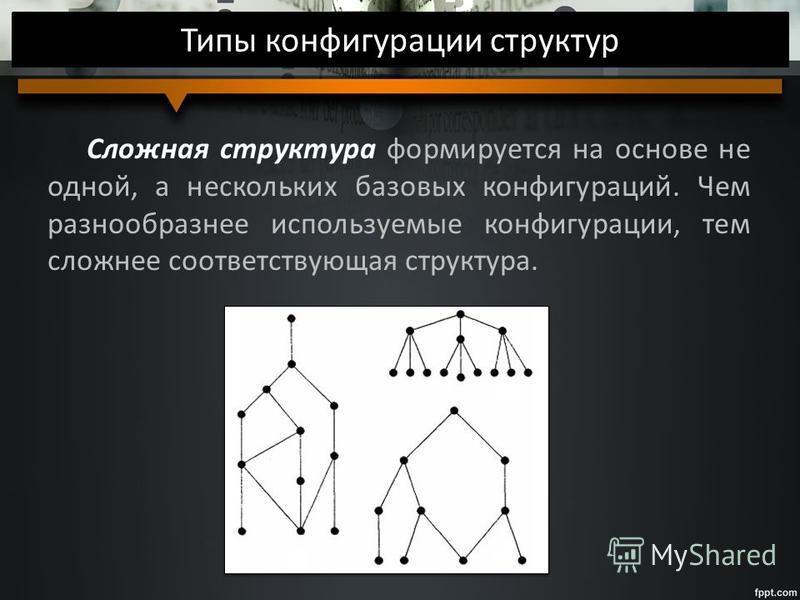 Типы конфигурации структур Сложная структура формируется на основе не одной, а нескольких базовых конфигураций. Чем разнообразнее используемые конфигурации, тем сложнее соответствующая структура.