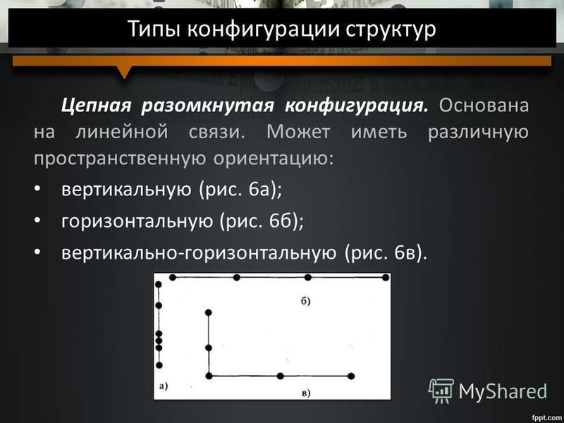 Типы конфигурации структур Цепная разомкнутая конфигурация. Основана на линейной связи. Может иметь различную пространственную ориентацию: вертикальную (рис. 6 а); горизонтальную (рис. 6 б); вертикально-горизонтальную (рис. 6 в).