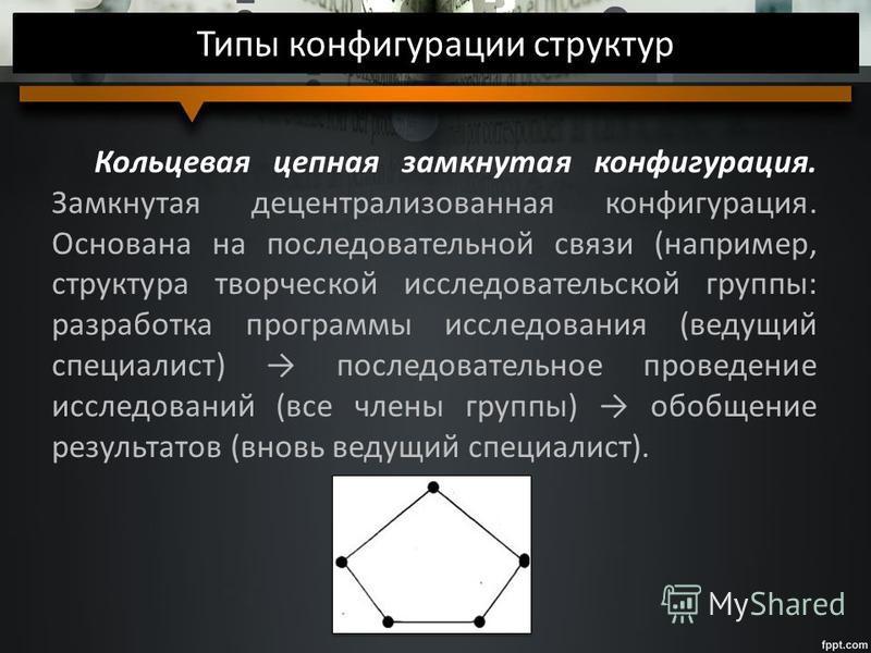 Типы конфигурации структур Кольцевая цепная замкнутая конфигурация. Замкнутая децентрализованная конфигурация. Основана на последовательной связи (например, структура творческой исследовательской группы: разработка программы исследования (ведущий сп