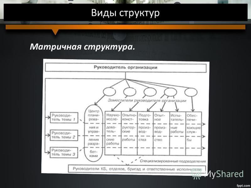 Виды структур Матричная структура.