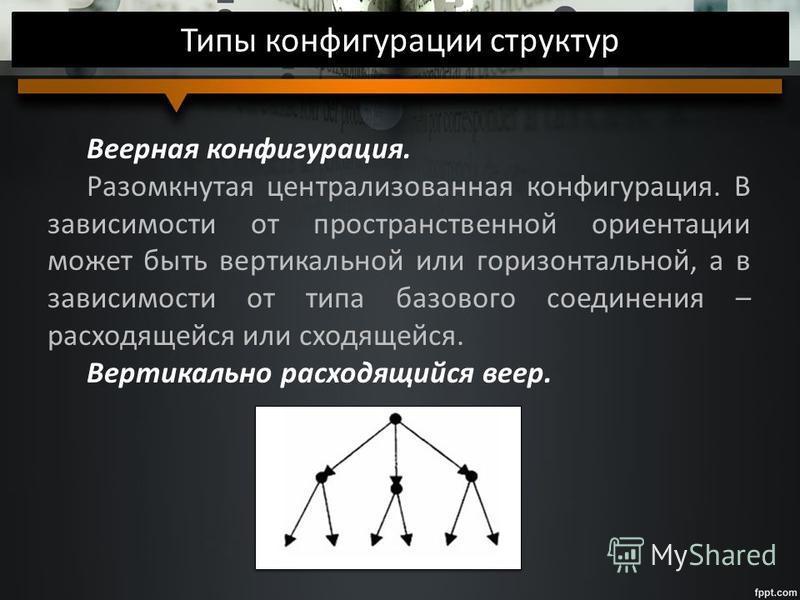 Типы конфигурации структур Веерная конфигурация. Разомкнутая централизованная конфигурация. В зависимости от пространственной ориентации может быть вертикальной или горизонтальной, а в зависимости от типа базового соединения – расходящейся или сходящ