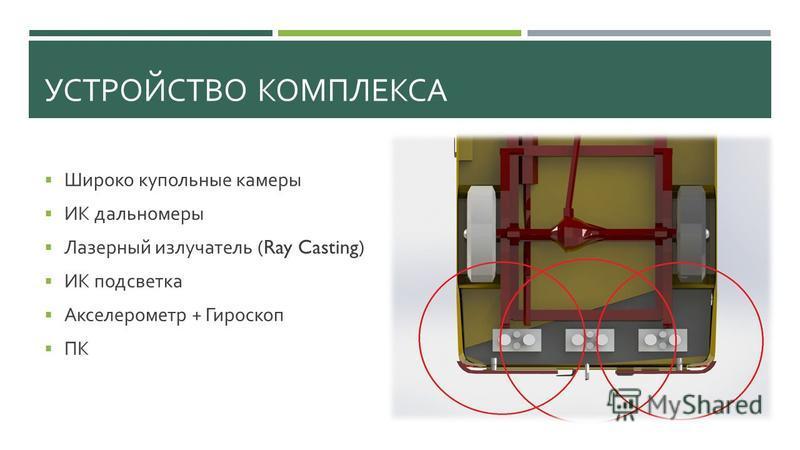 УСТРОЙСТВО КОМПЛЕКСА Широко купольные камеры ИК дальномеры Лазерный излучатель (Ray Casting) ИК подсветка Акселерометр + Гироскоп ПК