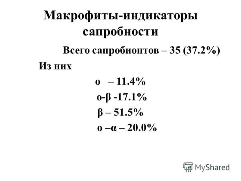 Макрофиты-индикаторы сапробности Всего сапробионтов – 35 (37.2%) Из них ο – 11.4% ο-β -17.1% β – 51.5% ο –α – 20.0%