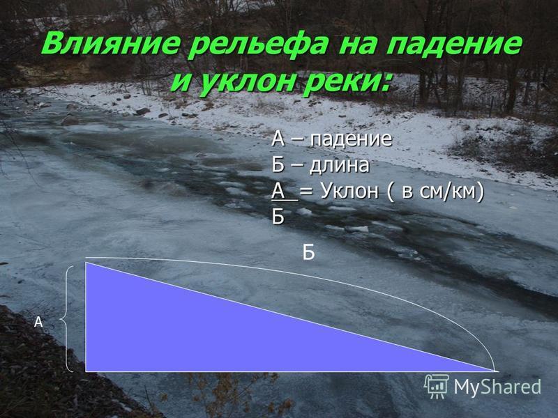 Влияние рельефа на падение и уклон реки: А Б А – падение Б – длина А = Уклон ( в см/км) Б