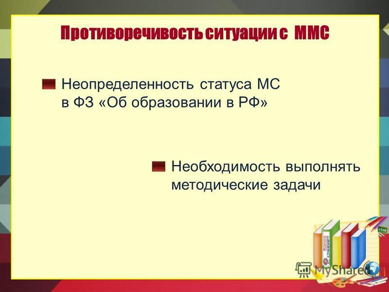 Противоречивость ситуации с ММС Неопределенность статуса МС в ФЗ «Об образовании в РФ» Необходимость выполнять методические задачи