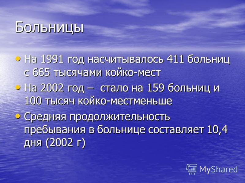 Больницы На 1991 год насчитывалось 411 больниц с 665 тысячами койко-мест На 1991 год насчитывалось 411 больниц с 665 тысячами койко-мест На 2002 год – стало на 159 больниц и 100 тысяч койко-местменьше На 2002 год – стало на 159 больниц и 100 тысяч ко