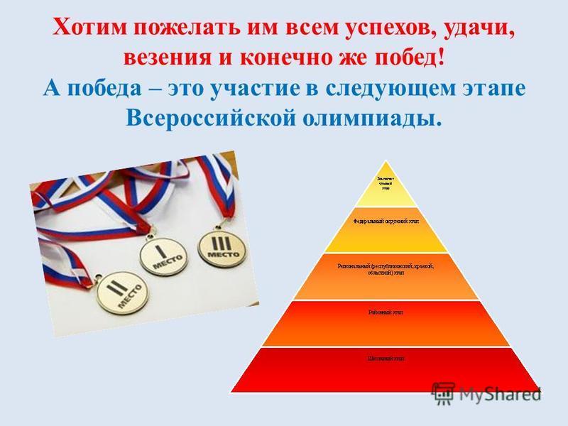 Хотим пожелать им всем успехов, удачи, везения и конечно же побед! А победа – это участие в следующем этапе Всероссийской олимпиады.