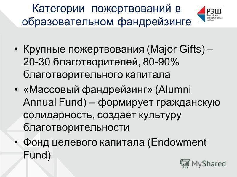 Категории пожертвований в образовательном фандрейзинге Крупные пожертвования (Major Gifts) – 20-30 благотворителей, 80-90% благотворительного капитала «Массовый фандрейзинг» (Alumni Annual Fund) – формирует гражданскую солидарность, создает культуру