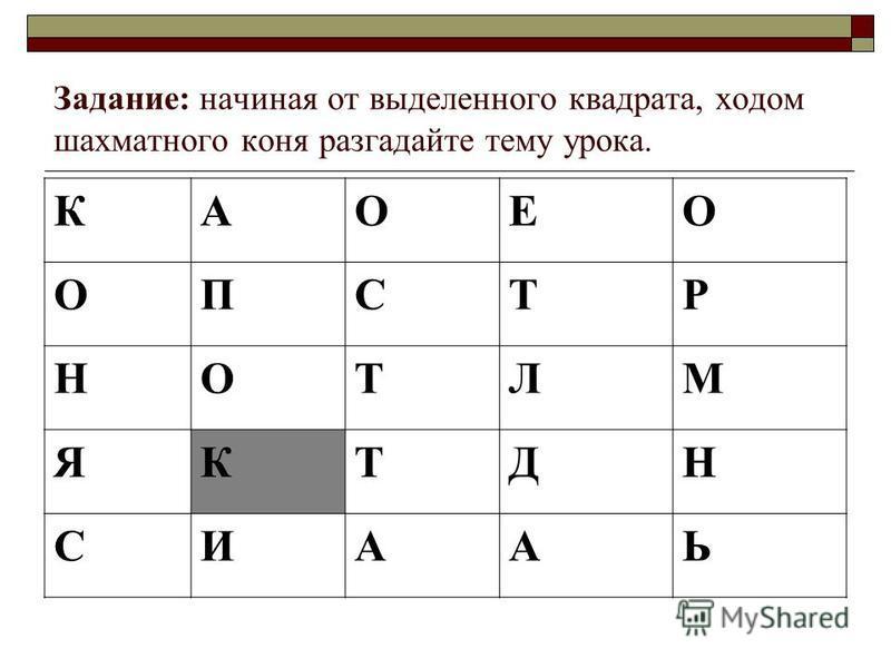 Задание: начиная от выделенного квадрата, ходом шахматного коня разгадайте тему урока. КАОЕО ОПСТР НОТЛМ ЯКТДН СИААЬ