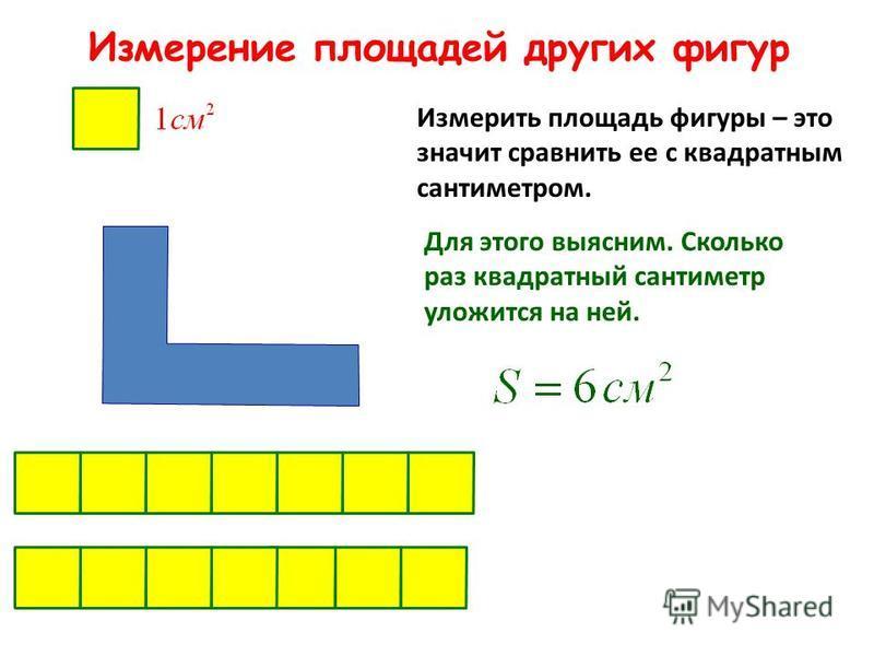 Квадратный сантиметр – это площадь квадрата, сторона которого равна 1 см. 1 см 2