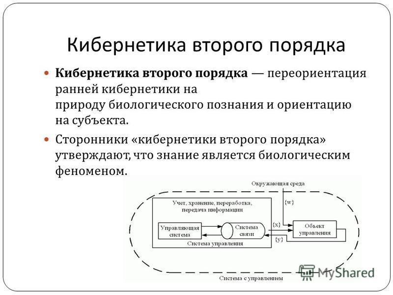 Кибернетика второго порядка Кибернетика второго порядка переориентация ранней кибернетики на природу биологического познания и ориентацию на субъекта. Сторонники « кибернетики второго порядка » утверждают, что знание является биологическим феноменом.