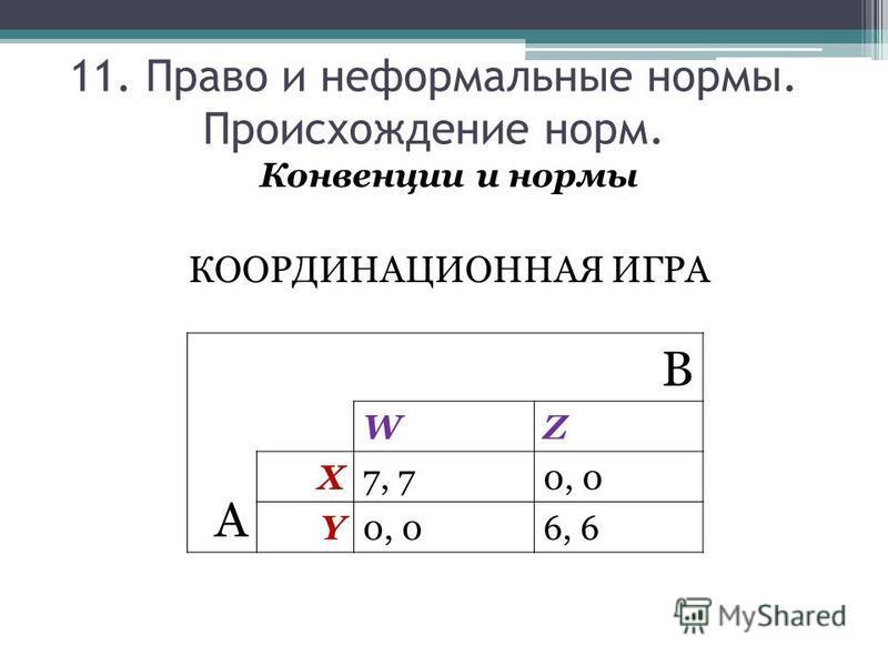 Конвенции и нормы КООРДИНАЦИОННАЯ ИГРА B A WZ X7, 70, 0 Y 6, 6