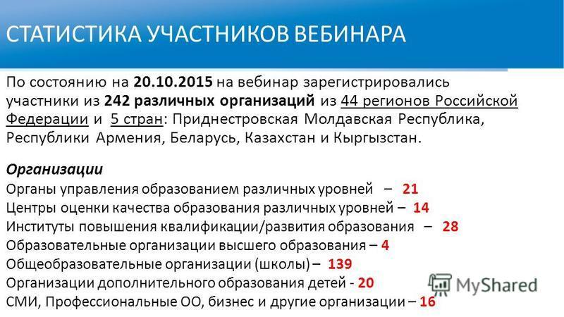 СТАТИСТИКА УЧАСТНИКОВ ВЕБИНАРА По состоянию на 20.10.2015 на вебинар зарегистрировались участники из 242 различных организаций из 44 регионов Российской Федерации и 5 стран: Приднестровская Молдавская Республика, Республики Армения, Беларусь, Казахст