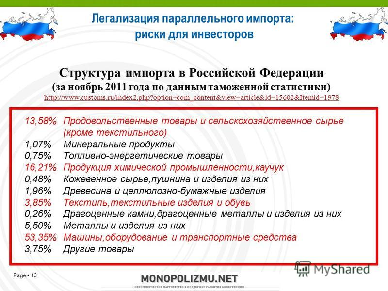 Page 13 Структура импорта в Российской Федерации (за ноябрь 2011 года по данным таможенной статистики) http://www.customs.ru/index2.php?option=com_content&view=article&id=15602&Itemid=1978 13,58% Продовольственные товары и сельскохозяйственное сырье