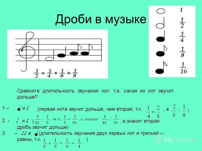 Дроби в музыке Сравните длительность звучания нот: т.е. какая из нот звучит дольше? (первая нота звучит дольше, чем вторая, т.к., a (, а значит вторая дробь звучит дольше) (длительность звучания двух первых нот и третьей – равны, т.к. ) 1 –и 3 – и 2