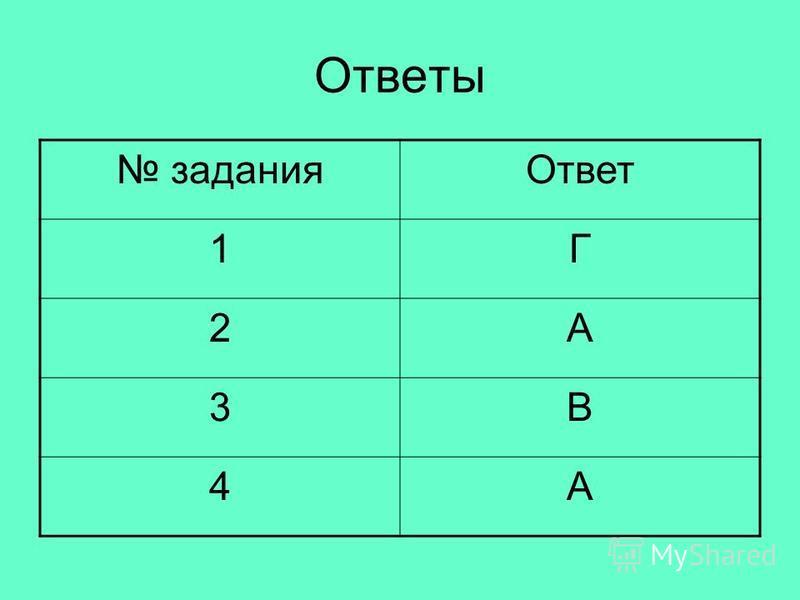 Ответы задания Ответ 1Г 2А 3В 4А