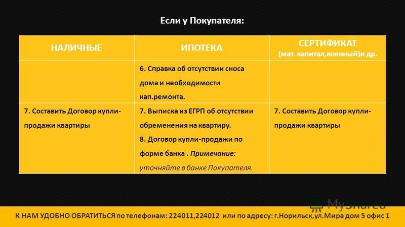 14 К НАМ УДОБНО ОБРАТИТЬСЯ по телефонам: 224011,224012 или по адресу:г.Норильск,ул.Мира дом 5 офис 1 Если у Покупателя: