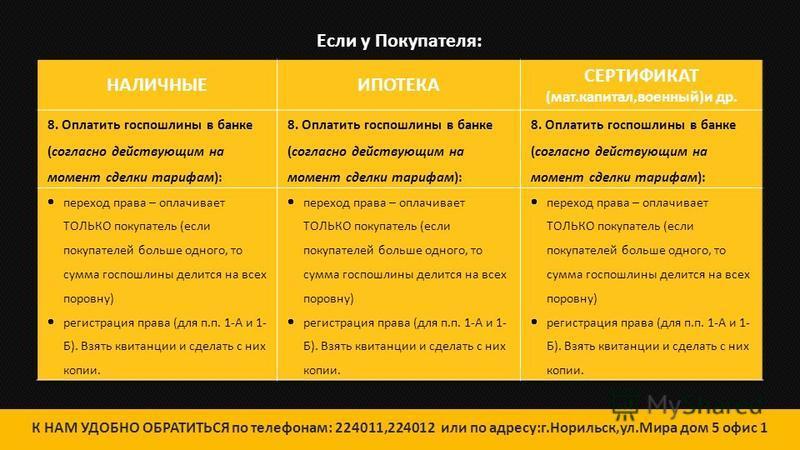 14 К НАМ УДОБНО ОБРАТИТЬСЯ по телефонам: 224011,224012 или по адресу: г.Норильск,ул.Мира дом 5 офис 1 Если у Покупателя:
