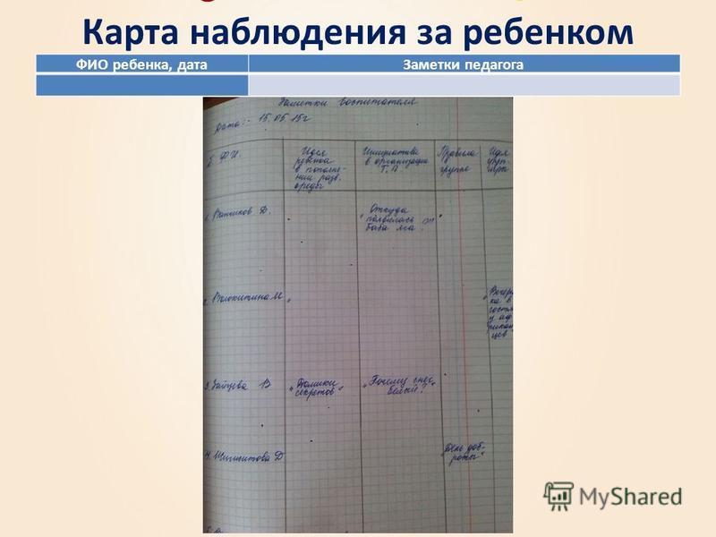 Карта наблюдения за ребенком ФИО ребенка, дата Заметки педагога
