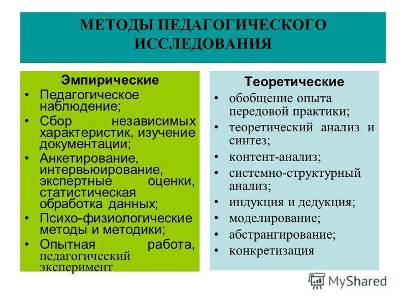 методология и методы педагогического исследования фен-шуй-книги «Дотронься высших