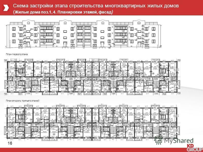 Схема застройки этапа строительства многоквартирных жилых домов ( Жилые дома поз.1, 4. Планировки этажей, фасад ) План первого этажа План второго, третьего этажей 16