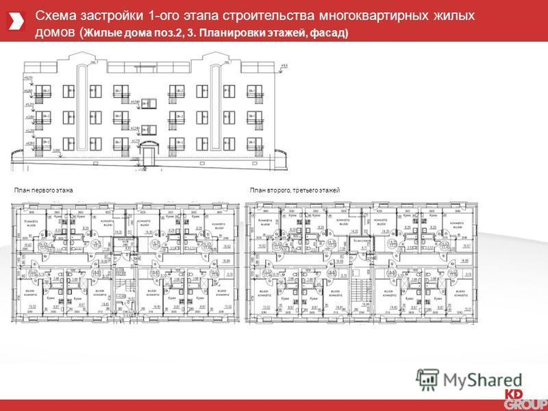 Схема застройки 1-ого этапа строительства многоквартирных жилых домов ( Жилые дома поз.2, 3. Планировки этажей, фасад) План первого этажа План второго, третьего этажей