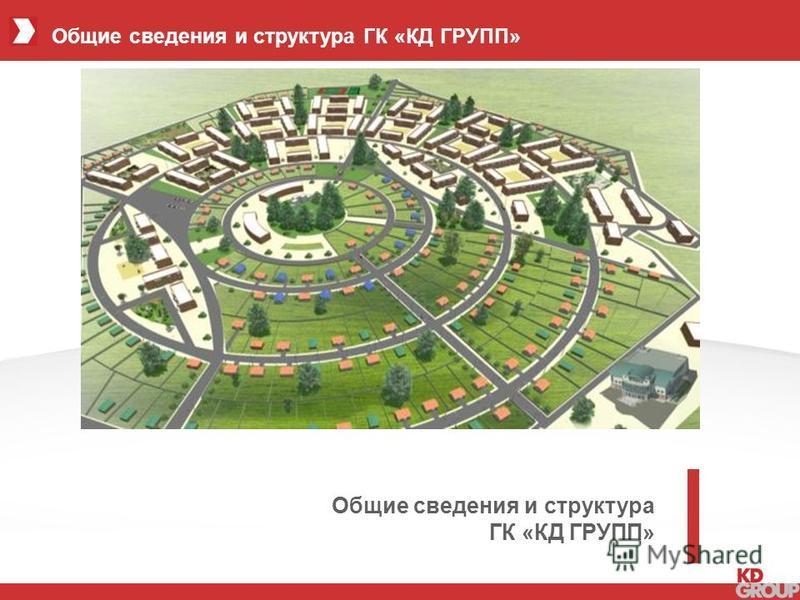 Общие сведения и структура ГК «КД ГРУПП»