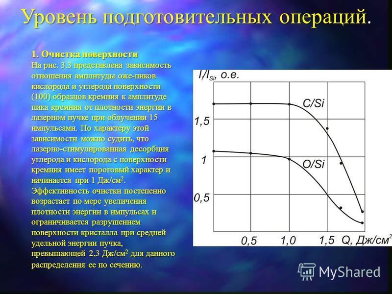 Уровень подготовительных операций. 1. Очистка поверхности Зависимость отношений амплитуд пиков С(272 эB)/Si(92 эВ) и O(509 эВ)/Si(92 эВ) на оже-спектрах, наблюдаемых в процессе облучения кремниевой поверхности лазерным пучком с плотностью энергии 2 Д