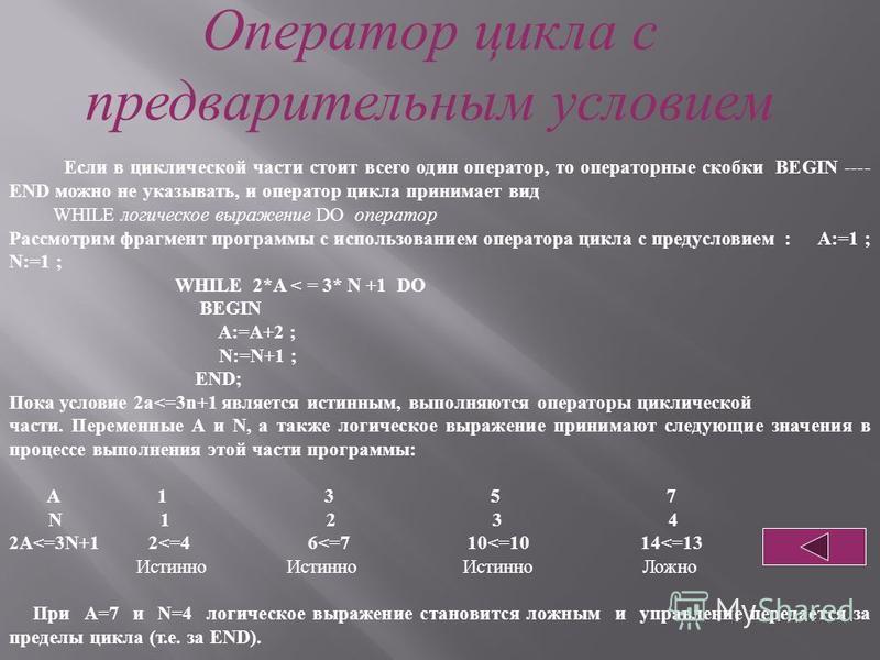 Цикл с предварительным условием (с предусловием) используется, как правило, в тех случаях, когда заранее известно число повторений цикла. Форма записи цикла с пред условием: WHILE логическое выражение DO BEGIN операторы циклической части программы EN