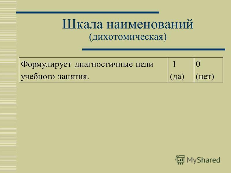 Шкала наименований (дихотомическая) Формулирует диагностичные цели учебного занятия. 1 (да) 0 (нет)
