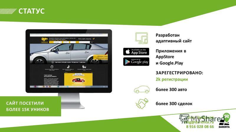 СТАТУС Разработан адаптивный сайт Приложения в AppStore и Google.Play ЗАРЕГЕСТРИРОВАНО: 2k регистрации более 300 авто более 300 сделок САЙТ ПОСЕТИЛИ БОЛЕЕ 15K УНИКОВ Олег Грибанов oleg@darenta.ru 8 916 028 08 66
