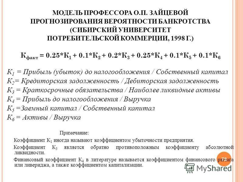 МОДЕЛЬ ПРОФЕССОРА О.П. ЗАЙЦЕВОЙ ПРОГНОЗИРОВАНИЯ ВЕРОЯТНОСТИ БАНКРОТСТВА (СИБИРСКИЙ УНИВЕРСИТЕТ ПОТРЕБИТЕЛЬСКОЙ КОММЕРЦИИ, 1998 Г.) К факт = 0.25*К 1 + 0.1*К 2 + 0.2*К 3 + 0.25*К 4 + 0.1*К 5 + 0.1*К 6 К 1 = Прибыль (убыток) до налогообложения / Собств