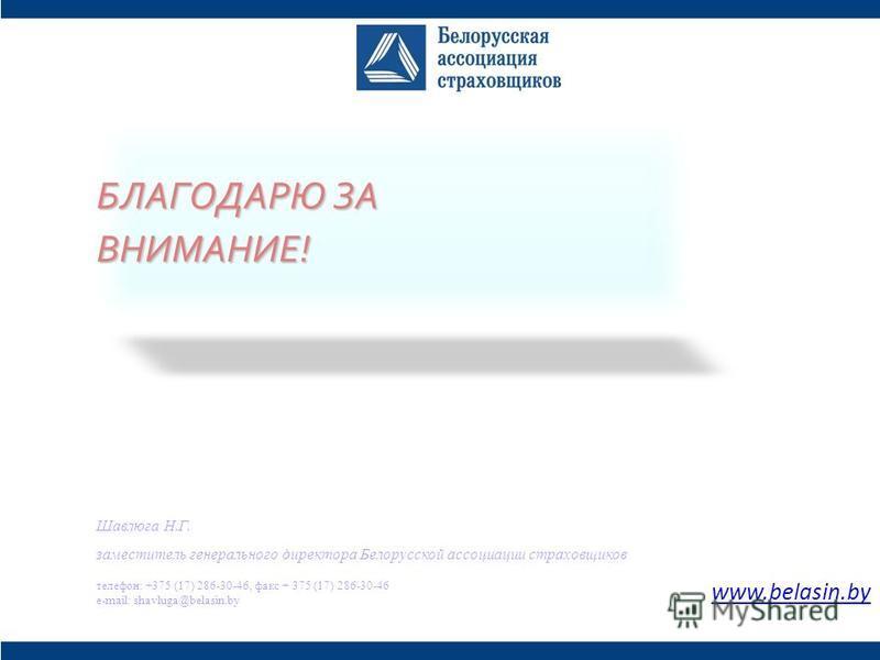 БЛАГОДАРЮ ЗА ВНИМАНИЕ! Шавлюга Н.Г. заместитель генерального директора Белорусской ассоциации страховщиков телефон: +375 (17) 286-30-46, факс + 375 (17) 286-30-46 e-mail: shavluga@belasin.by www.belasin.by
