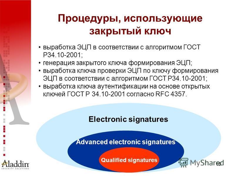 16 Процедуры, использующие закрытый ключ выработка ЭЦП в соответствии с алгоритмом ГОСТ Р34.10-2001; генерация закрытого ключа формирования ЭЦП; выработка ключа проверки ЭЦП по ключу формирования ЭЦП в соответствии с алгоритмом ГОСТ Р34.10-2001; выра
