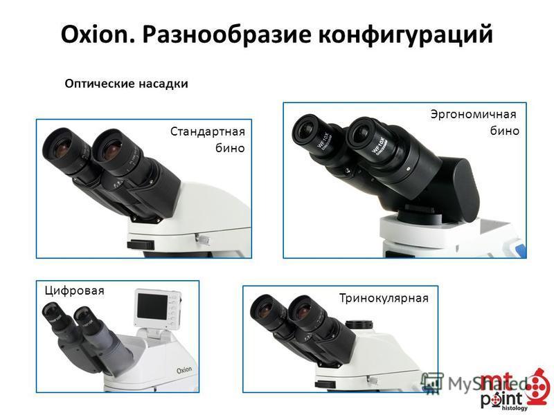Oxion. Разнообразие конфигураций Оптические насадки Стандартная бинго Эргономичная бинго Цифровая Тринокулярная