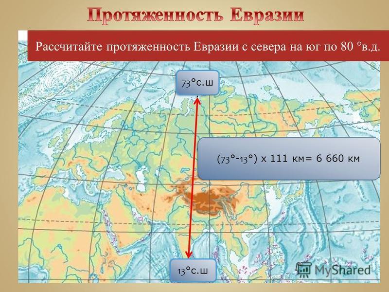 Рассчитайте протяженность Евразии с севера на юг по 80 °в.д. 73 °с.ш. 13 °с.ш (73 °- 13 °) х 111 км= 6 660 км