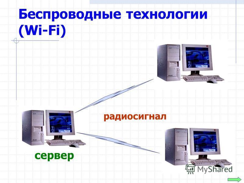 Беспроводные технологии (Wi-Fi) сервер радиосигнал