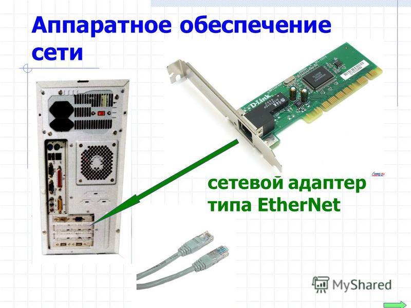 Аппаратное обеспечение сети сетевой адаптер типа EtherNet