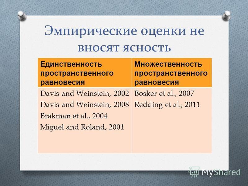 Эмпирические оценки не вносят ясность Единственность пространственного равновесия Множественность пространственного равновесия Davis and Weinstein, 2002 Davis and Weinstein, 2008 Brakman et al., 2004 Miguel and Roland, 2001 Bosker et al., 2007 Reddin