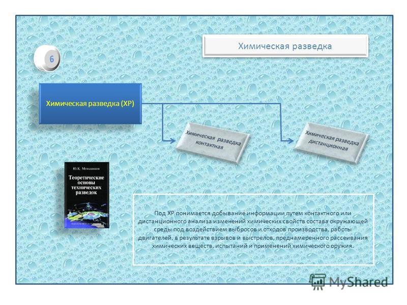 Химическая разведка Под ХР понимается добывание информации путем контактного или дистанционного анализа изменений химических свойств состава окружающей среды под воздействием выбросов и отходов производства, работы двигателей, в результате взрывов и