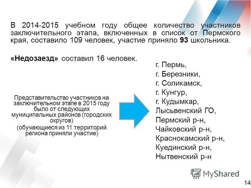 В 2014-2015 учебном году общее количество участьььников заключительного этапа, включенных в список от Пермского края, составило 109 человек, участьььие приняло 93 школьника. «Недозаезд» составил 16 человек. Представительство участьььников на заключит