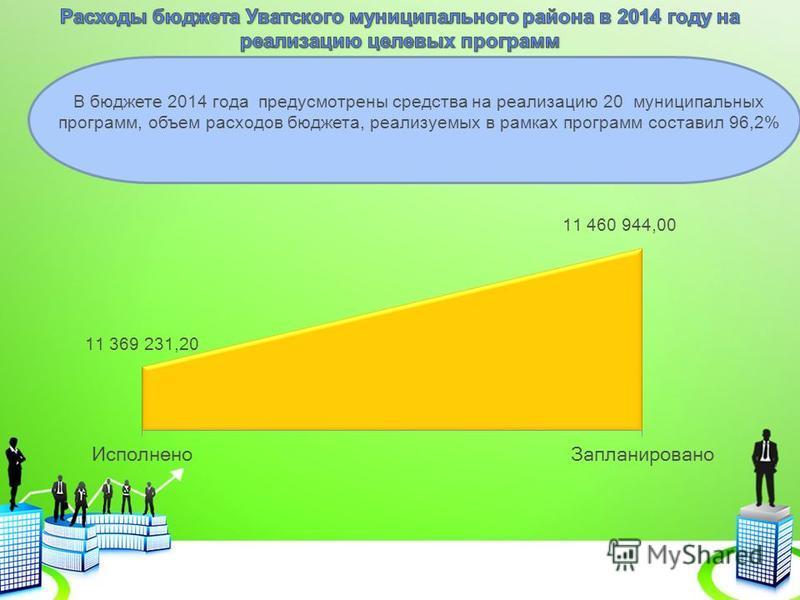 В бюджете 2014 года предусмотрены средства на реализацию 20 муниципальных программ, объем расходов бюджета, реализуемых в рамках программ составил 96,2%