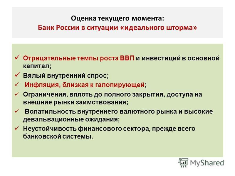 Оценка текущего момента: Банк России в ситуации «идеального шторма» Отрицательные темпы роста ВВП и инвестиций в основной капитал; Вялый внутренний спрос; Инфляция, близкая к галопирующей; Ограничения, вплоть до полного закрытия, доступа на внешние р