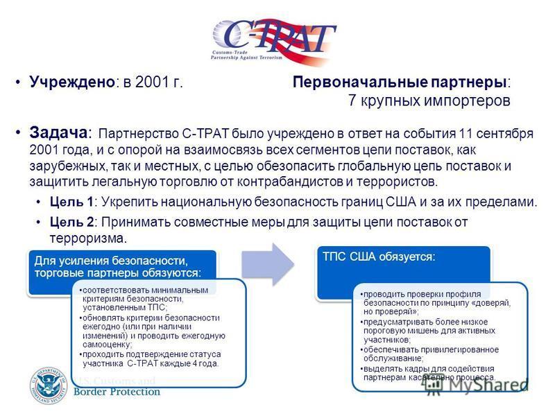Имя докладчика 17 июня, 2003 г. Учреждено: в 2001 г.Первоначальные партнеры: 7 крупных импортеров Задача: Партнерство C-TPAT было учреждено в ответ на события 11 сентября 2001 года, и с опорой на взаимосвязь всех сегментов цепи поставок, как зарубежн