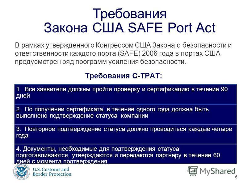 Имя докладчика 17 июня, 2003 г. В рамках утвержденного Конгрессом США Закона о безопасности и ответственности каждого порта (SAFE) 2006 года в портах США предусмотрен ряд программ усиления безопасности. Требования C-TPAT: 1. Все заявители должны прой