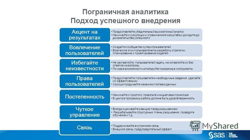 © 2012, SAS Institute Inc. Все права защищены. Предоставляйте убедительный высокоточный анализ Начинайте с симуляции и ограниченного масштаба и доходите до доказательства успешности Акцент на результатах Создайте сообщество супер-пользователей Вовлек